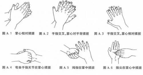 幼儿洗手步骤图简笔画