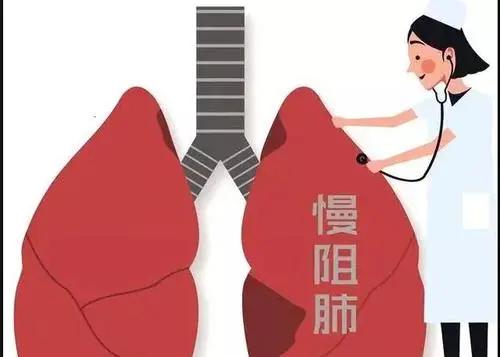 姚谈如何防治慢性阻塞性肺疾病