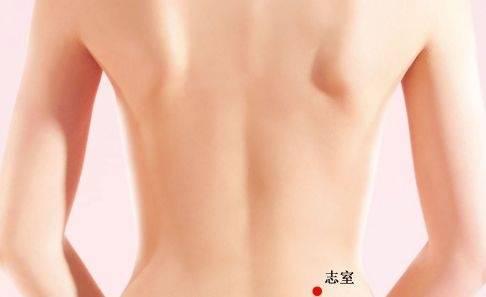 腰肌劳损,中医要怎么治疗?这3种方法帮你减轻腰疼