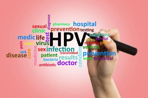 你对人乳头瘤病毒病毒和HPV疫苗的热点问题了解多少?