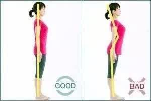 腿瘦不下来的原因竟是高跟鞋?