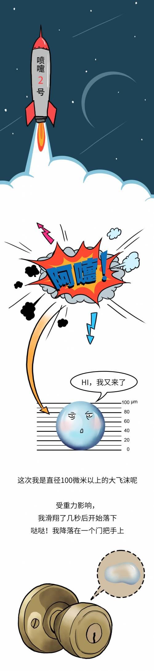 膝盖骨刺_【漫画】新冠病毒是怎么入侵人体的!_平安好医生
