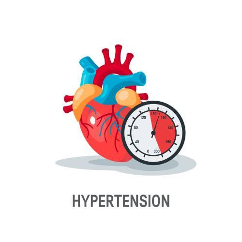 年龄越大,高血压的诊断标准越高吧?