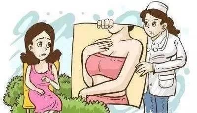 """乳腺增生、乳腺结节,离""""乳腺癌""""到底有多远?"""